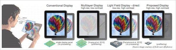 display corregge vista 07 08 2014 - In sviluppo il display che compensa le carenze visive