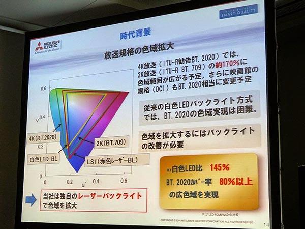 mitsubishi2 31 08 14 - Mitsubishi REAL LS1: TV LCD Ultra HD LED / Laser