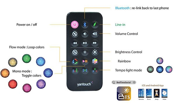 yantouch4 04 08 14 - Yantouch Diamond+: speaker Bluetooth a LED