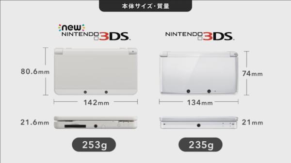 nintendo 2 02 09 2014 - Nintendo presenta il New 3DS e il New 3DS LL