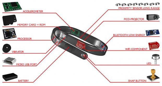 cicret3 23 10 14 - Cicret Smart Bracelet con proiettore da polso