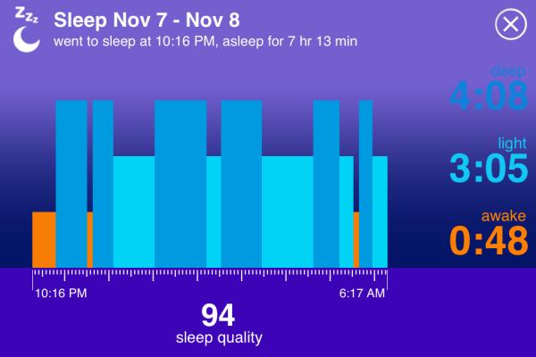 jawbone2 08 10 14 - Jawbone svela le nostre abitudini di sonno e passi