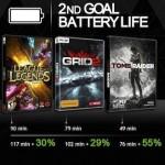 nvidia 3 08 10 2014 150x150 - Nvidia GTX 980M e 970M: GPU mobile top