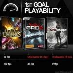 nvidia 4 08 10 2014 150x150 - Nvidia GTX 980M e 970M: GPU mobile top