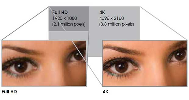 sharp4k 29 10 14 - Sharp: display 4K per smartphone in arrivo