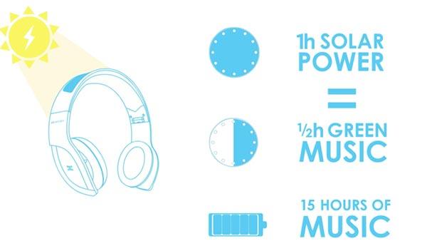 helios 2 25 11 2014 - Helios: cuffie Bluetooth con carica solare