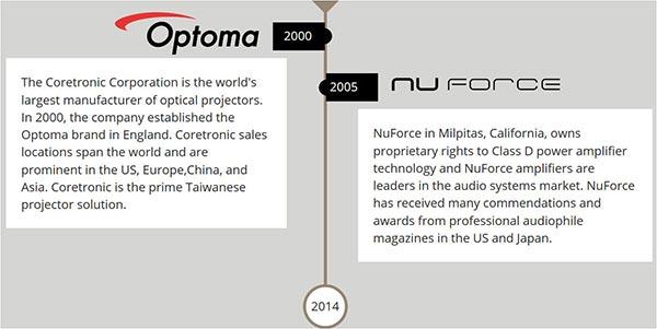 optoma 19 11 2014 - Optoma ha acquisito NuForce
