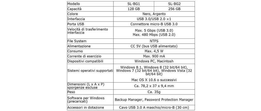 sonyssd3 11 11 14 - Sony: hard-disk SSD USB 3.0 fino a 256GB