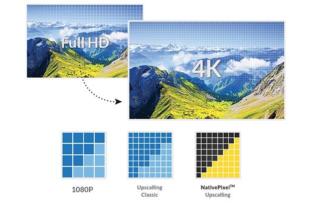activehd 2 10 12 2014 - ActiveHD: cavo con upscaling integrato in UHD