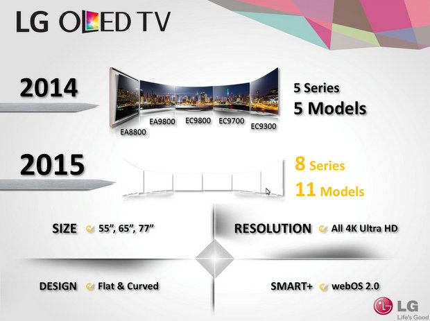 lg 31 12 2014 - LG: primi dettagli sulle TV OLED 2015