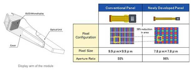 sonyglass2 17 12 14 - Sony: modulo display OLED per occhiali