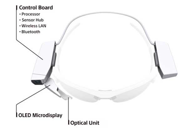 sonyglass3 17 12 14 - Sony: modulo display OLED per occhiali