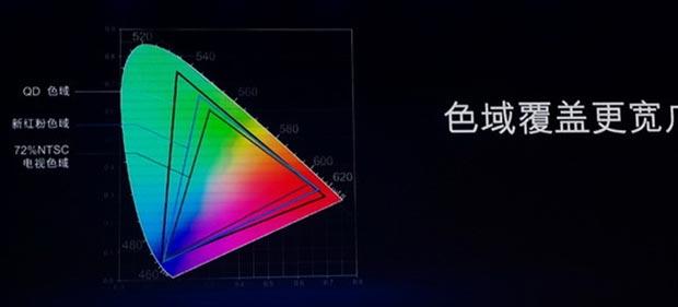 """tcl 16 12 2014 - TCL H9700: TV LCD 55"""" UHD con Quantum Dot"""