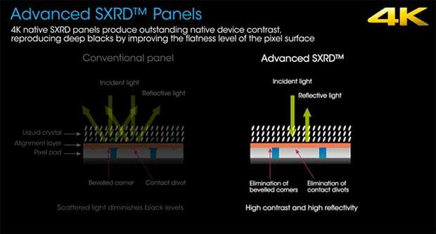 art sony300 4 - Proiettore 4K Sony VPL-VW300ES - La prova