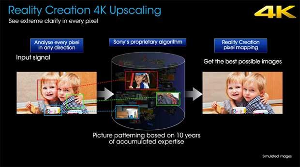 art sony300 6 - Proiettore 4K Sony VPL-VW300ES - La prova