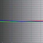 art sony300 rgb 150x150 - Proiettore 4K Sony VPL-VW300ES - La prova