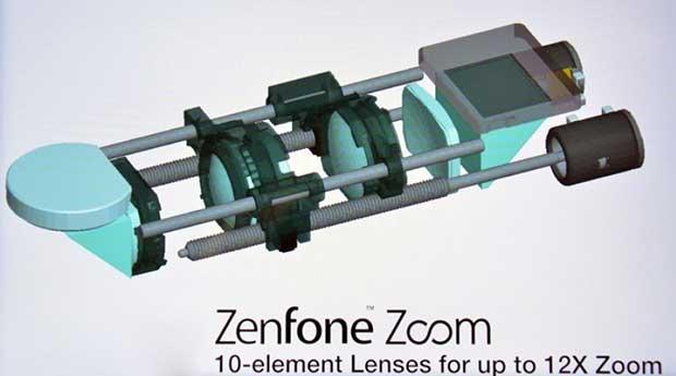 asuszenfone 4 06 01 15 - Asus: nuovi smartphone Zenfone 2 e Zoom
