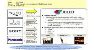 joled evi 23 01 2015 300x160 - JOLED realizzerà pannelli per laptop dal 2017