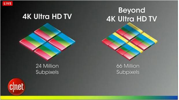 sharp 05 01 2015 - Sharp Beyond 4K: UHDTV che simula l'8K