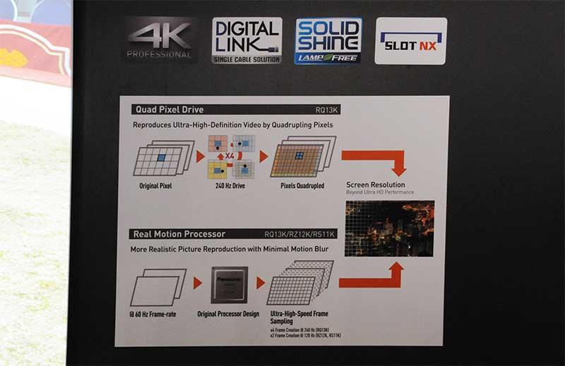 """panasonic2 13 02 15 - Panasonic PT-RQ13K: DLP 3 chip """"4K+"""""""
