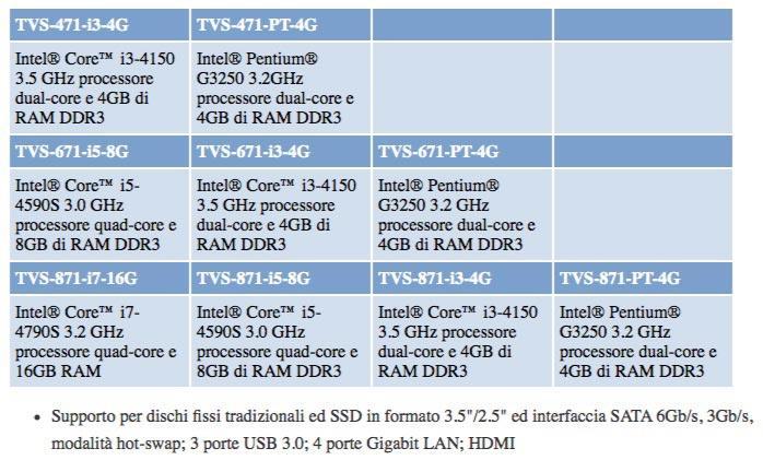 qnap 4 10 02 2015 - QNAP TVS-x71: NAS con transcodifica in 4K