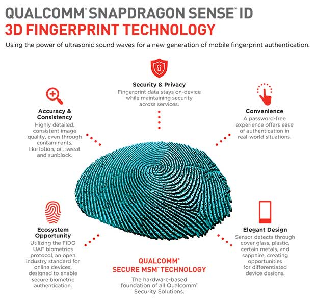 qualcomm2 02 03 15 - Snapdragon 820: SoC con intelligenza artificiale