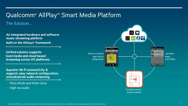 allplay2 15 05 15 - Qualcomm AllPlay: supporto Bluetooth e audio analogico