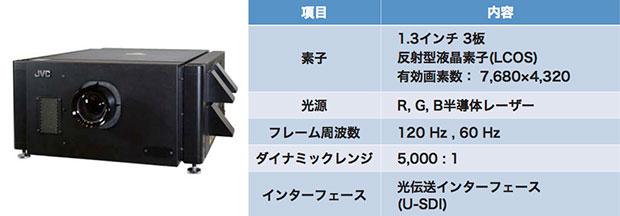jvc 8k laser 28 05 2015 - JVC e NHK presentano un proiettore laser 8K a 120Hz