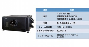 jvc 8k laser evi 28 05 2015 300x160 - JVC e NHK presentano un proiettore laser 8K a 120Hz