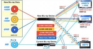 sonyuhdb 22 06 15 300x160 - Sony Ultra HD Blu-ray con HDR: primi dettagli