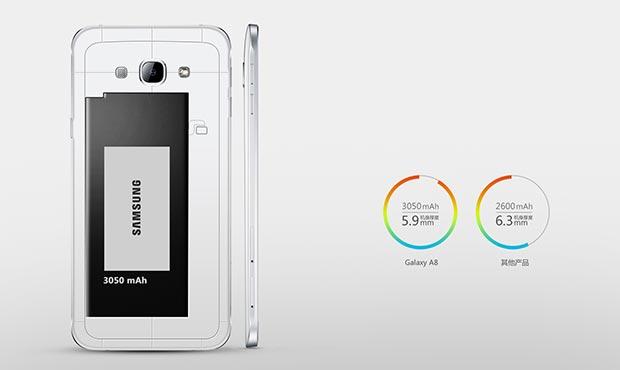 samsung galaxy a8 15 07 2015 - Galaxy A8: lo smartphone Samsung più sottile