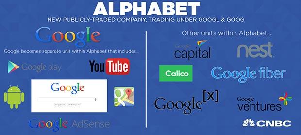 google alphabet 2 11 08 2015 - Google diventa una sussidiaria di Alphabet