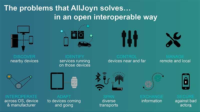 "alljoyn1 01 09 15 - LG SmartThinQ Sensor rende gli elettrodomestici ""Smart"""