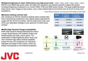 jvc 2015 3 01 09 2015 300x209 - JVC DLA-X5000, DLA-X7000 e DLA-X9000: proiettori con HDR