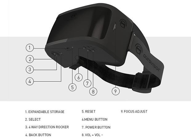auravisor 27 10 2015 - AuraVisor: visore Full HD Android per la realtà virtuale