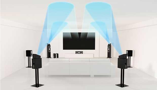 "itu2 19 10 15 - ITU: formato audio ""immersivo"" per la TV in stile Atmos"