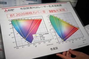 mitsubishilaser 3 07 10 15 300x200 - Mitsubishi: TV LCD Laser Ultra HD con REC.2020