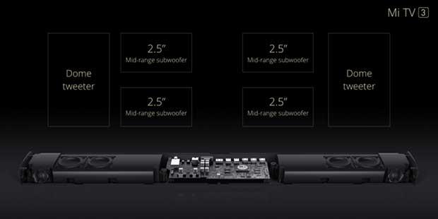 "mitv3 3 21 10 15 - Xiaomi Mi TV 3: TV 60"" 4K con Smart TV nella soundbar"