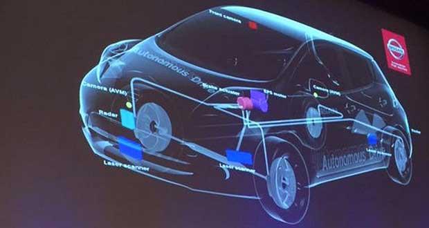 nissan1 14 10 15 - Nissan: auto senza pilota in vendita entro il 2020