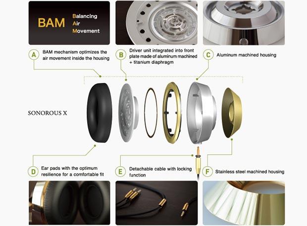 final audio sonorous x 23 11 2015 - Final Audio Sonorous X e VIII: cuffie on-ear hi-end