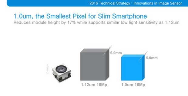 samsung britecell2 19 11 15 - Samsung Britecell: sensore Galaxy S7 piccolo e luminoso?