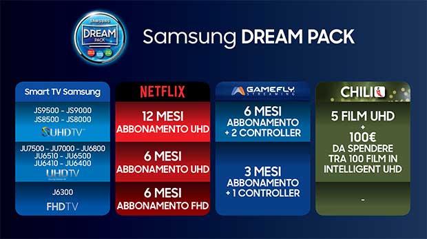 samsungpromo 3 03 11 15 - Samsung Smart TV: promo sconti e 1 anno di Netflix 4K