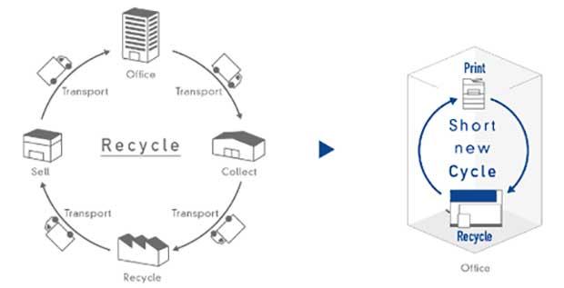 epson paperlab 1 07 12 15 - Epson PaperLap per riciclare la carta in ufficio