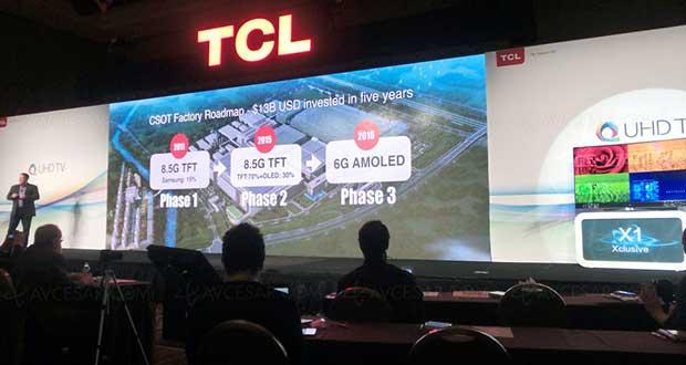 tcl oled 14 01 16 - TCL: prima linea produttiva OLED 6G nel 2016