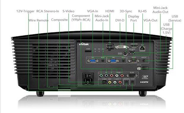 vivitek h5095 2 04 01 2016 - Vivitek H5095 e H1060: proiettori DLP Full HD