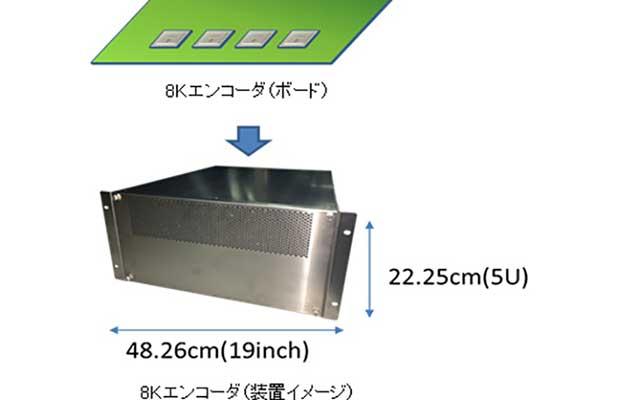 "8k broacast 1 16 02 16 - NTT: nuovo encoder 8K HEVC efficiente ed ""economico"""