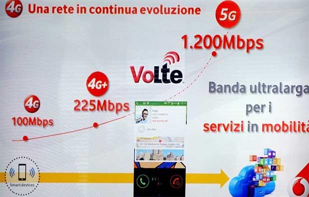 vodafone fibra 4 2 03 03 16 - Vodafone: 10 Gbps su Fibra e 1,2 Gbps in 4G LTE a Milano