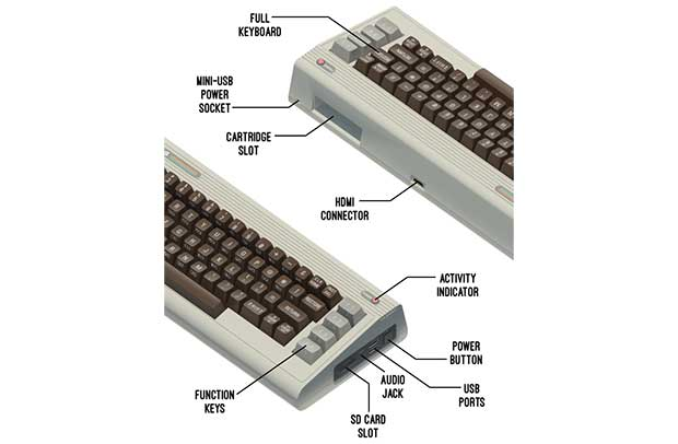 the64 1 18 04 16 - The 64: il ritorno del Commodore 64 con HDMI e USB