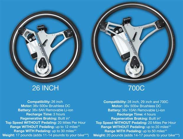 geoorbital wheel 2 03 05 16 - GeoOrbital Wheel: ruota elettrica per qualsiasi bici