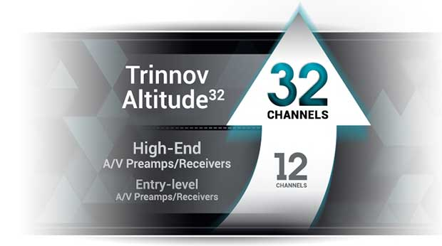 Trinnov art6 27 06 16 - Trinnov Altitude32: pre-processore audio-video iper evoluto